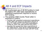 ab 4 and ecf impacts