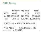 aids testing60