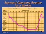 standard operating routine for a worker