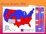election results 1900