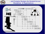 and complex designs are iterated across disciplines organizations