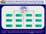 complexity is managed by decomposing the design coordinating re assembling via the sipt cipt ipt