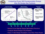 computing power will fundamentally change how we design gas turbines