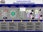 implementation path electronic enterprise engineering