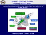 system engineering process driven by product needs