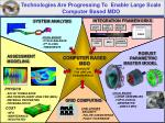 technologies are progressing to enable large scale computer based mdo