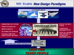 will enable new design paradigms