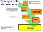 eziologia della depressione