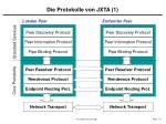 die protokolle von jxta 1