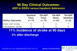 90 day clinical outcomes adp in edou versus inpatient admission