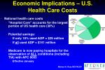 economic implications u s health care costs