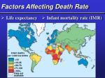 factors affecting death rate
