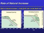 rate of natural increase