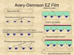 avery dennison ez film