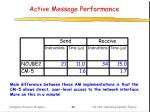 active message performance