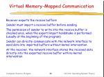 virtual memory mapped communication