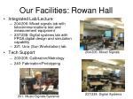 our facilities rowan hall