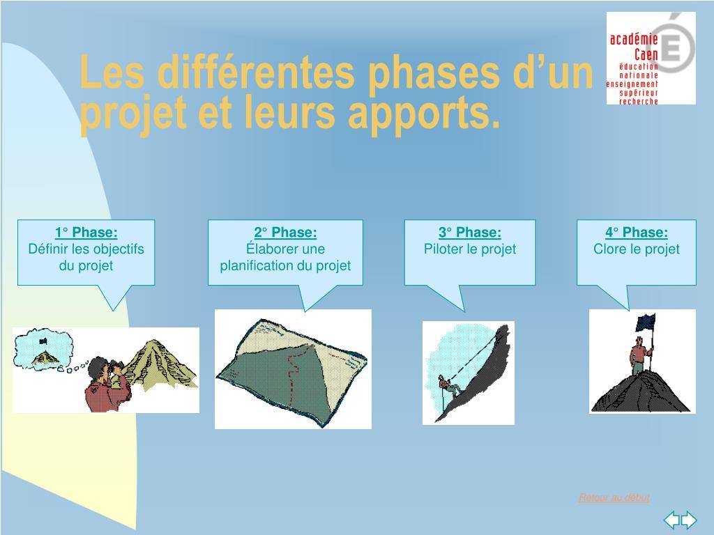 Les différentes phases d'un projet et leurs apports.
