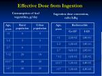 effective dose from ingestion16
