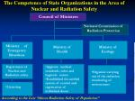 the competence of state organizations in the area of nuclear and radiation safety