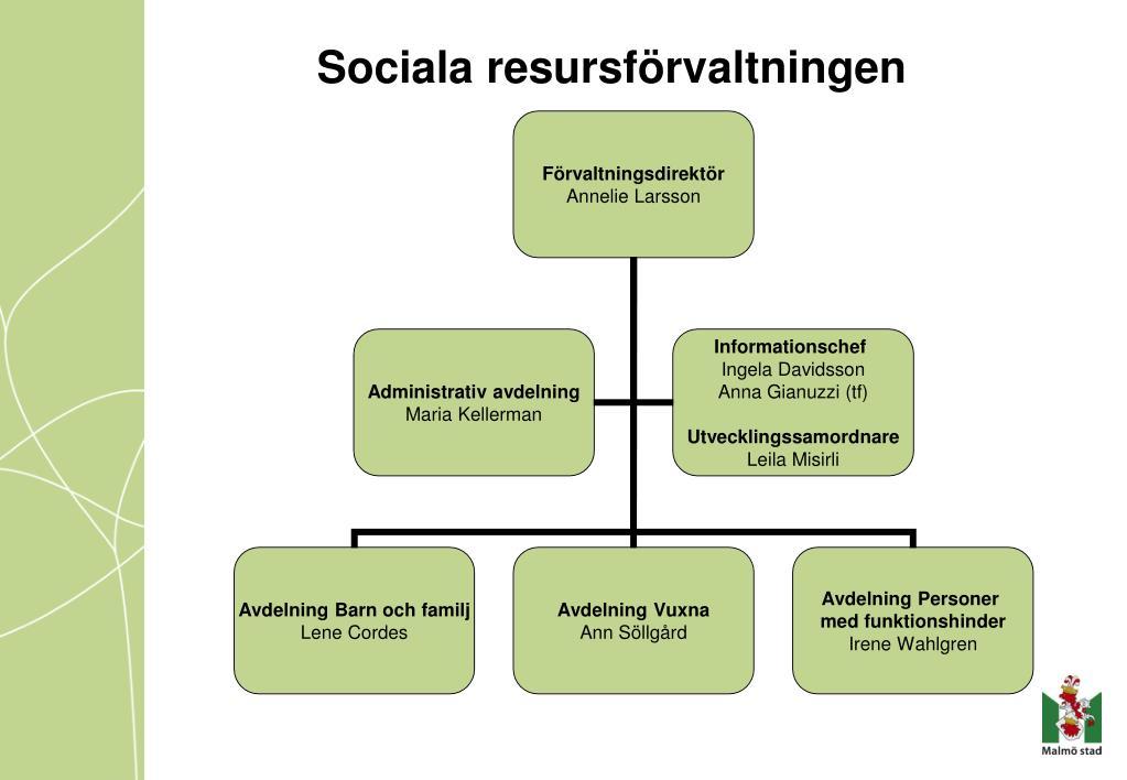 sociala resursf rvaltningen l.