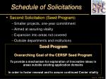 schedule of solicitations38