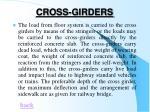 cross girders23