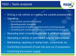 t663 tasks analysed