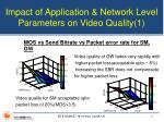 impact of application network level parameters on video quality 1