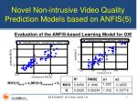 novel non intrusive video quality prediction models based on anfis 5