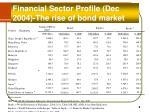 financial sector profile dec 2004 the rise of bond market