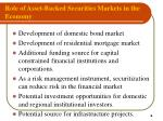 role of asset backed securities markets in the economy