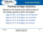 railway bridge statistics