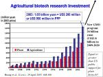 agricultural biotech research investment
