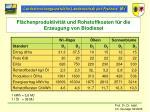 fl chenproduktivit t und rohstoffkosten f r die erzeugung von biodiesel