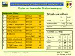 kosten der dezentralen biodieselerzeugung