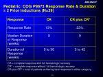 pediatric cog p9673 response rate duration 2 prior inductions n 39