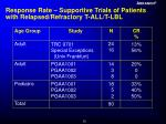 response rate supportive trials of patients with relapsed refractory t all t lbl