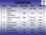 comparison17
