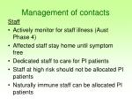 management of contacts