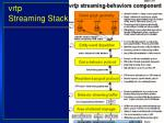 vrtp streaming stack