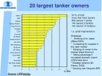 20 largest tanker owners
