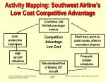 activity mapping southwest airline s low cost competitive advantage