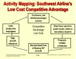 activity mapping southwest airline s low cost competitive advantage54
