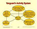 vanguard s activity system
