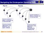 navigating the kindergarten speaking test