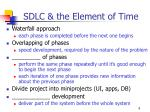 sdlc the element of time