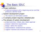 the basic sdlc