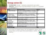 energy sector 1