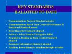 key standards balloted to date